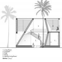 Pirouette House