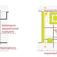 """Ανάπλαση πλατείας και προστασία αρχαιολογικού ευρήματος """"ΤΑΥΡΟΣ ΩΡΕΩΝ"""""""